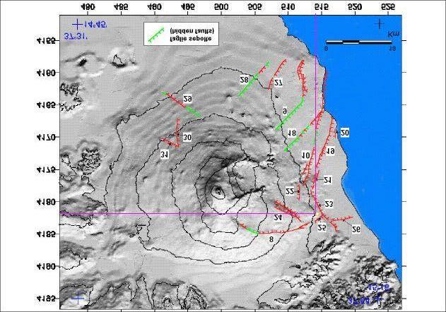 Mt Etna datazione radiometrica
