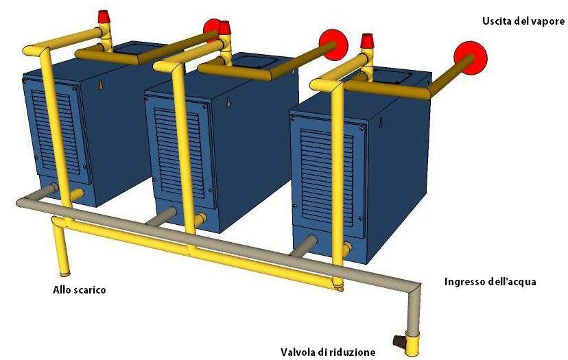 Generatore di vapore oc b manuale di installazione for Absoluta 16 manuale installazione